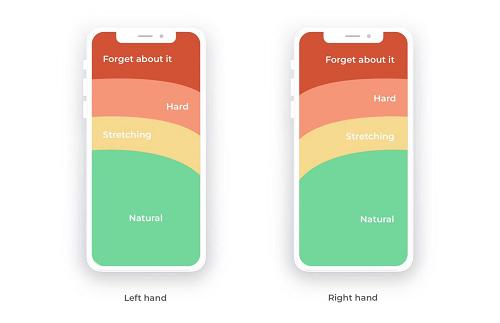 体验更好的 UI 底部导航栏是怎样设计出来的?